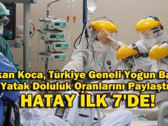 Bakan Koca, Türkiye Geneli Yoğun Bakım Yatak Doluluk Oranlarını Paylaştı! HATAY İLK 7'DE!